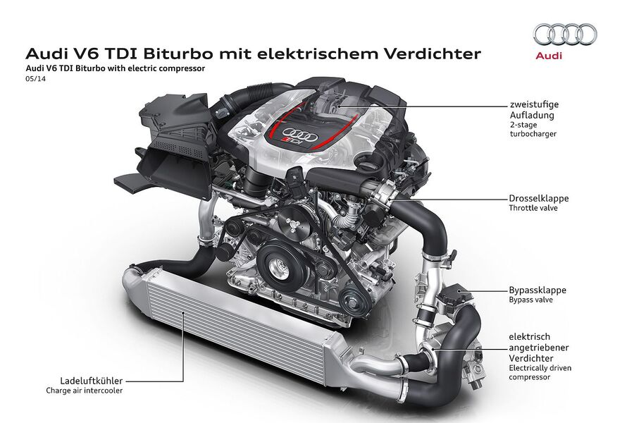 Новый двигатель Audi 3.0 TDI V6
