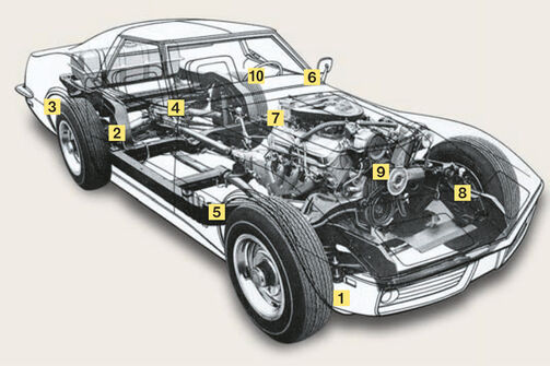 kaufberatung chevrolet corvette c3 zuverl ssiger t roof. Black Bedroom Furniture Sets. Home Design Ideas