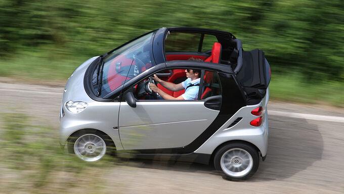 Die sparsamsten autos cabrios