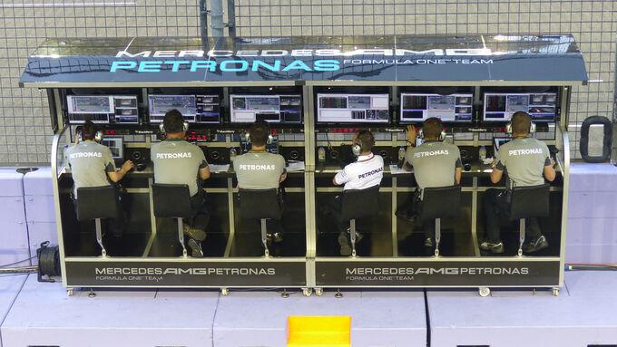 Schmidts F1-Blog