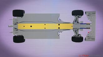 Piola-Technik - Unterboden - Skidblocks - F1 - 2015